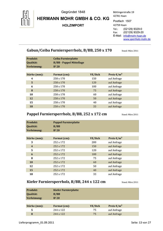 Lieferprogramm Kiefer Furniersperrholz