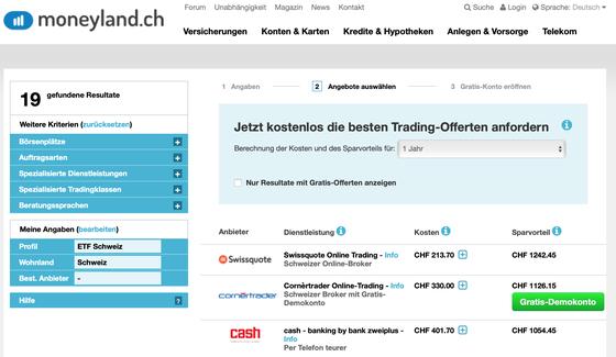 """Broker Vergleich mit dem Profil """"ETF Schweiz"""" von Moneyland."""