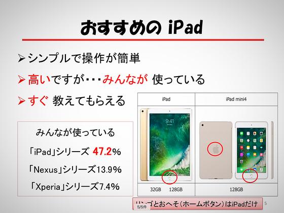 ☆タブレットの中でもiPadは47.2%。Nexsus13.9%、Xperia7.4%。