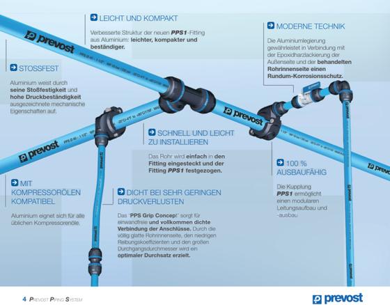 Prevost Druckluft Rohrleitung Systeme