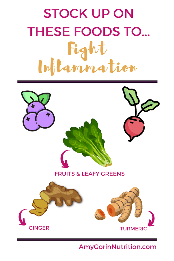 Many factors lead to inflammation & what you eat can help. Whole foods like fruits & veggies, nuts & seeds, whole grains and fatty fish are anti-inflammatory. Plan to cut back on certain foods. #antiinflammatorydiet #inflammationfoods #reduceinflammation
