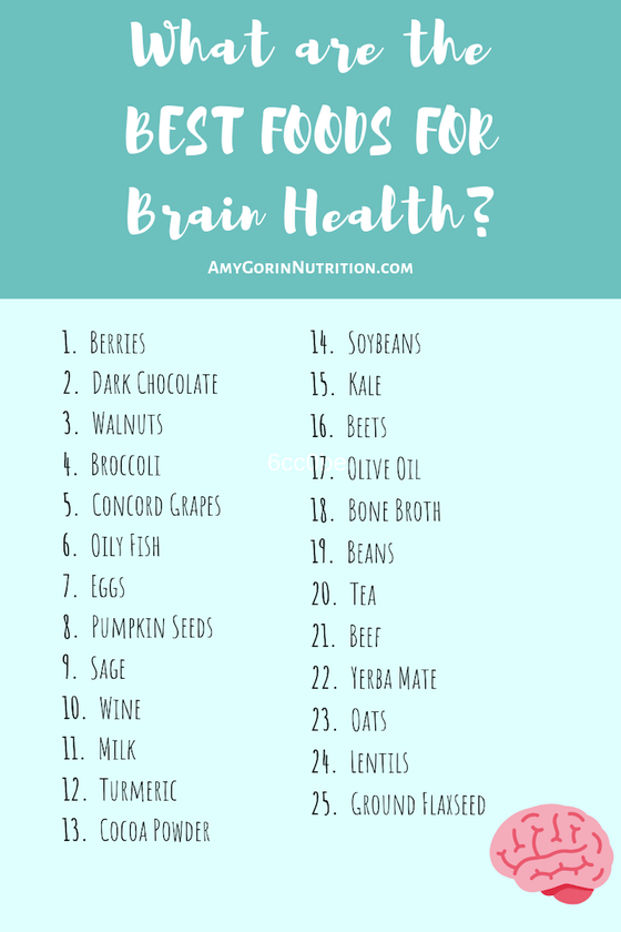 Trying to prevent Alzheimer's? Wanting tips to improve focus and energy? The answer may be as simple as nutrition and your diet. Learn the best foods for brain health and staying sharp. #brainhealth #nutritiontips #healthydiet #healthymind #stayfocused