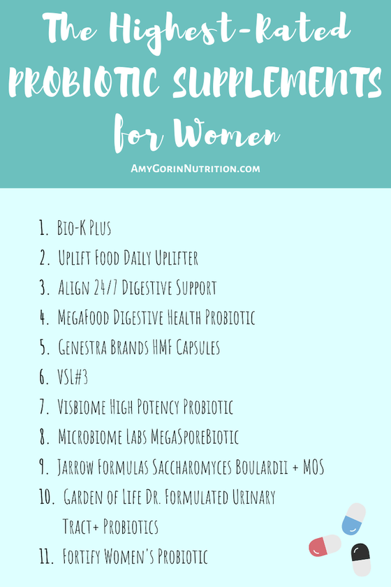 Finding the highest rated probiotic supplements for women can be hard. To find the right probiotic for you, use this list of the best probiotics for your health recommended by the experts. #probiotics #guthealth #supplements #nutrition #healthylifestyle