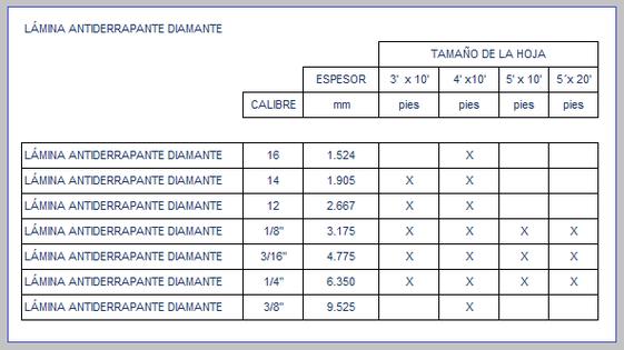 ANTIDERRAPANTE DIAMANTE TABLA DE MEDIDAS