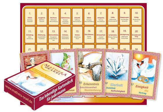 Schnelllegemethode Quickly zum Kartenlegen mit Mathera Orakelkarten