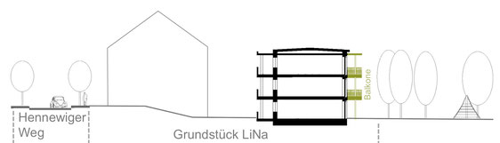 LiNa Geländeschnitt