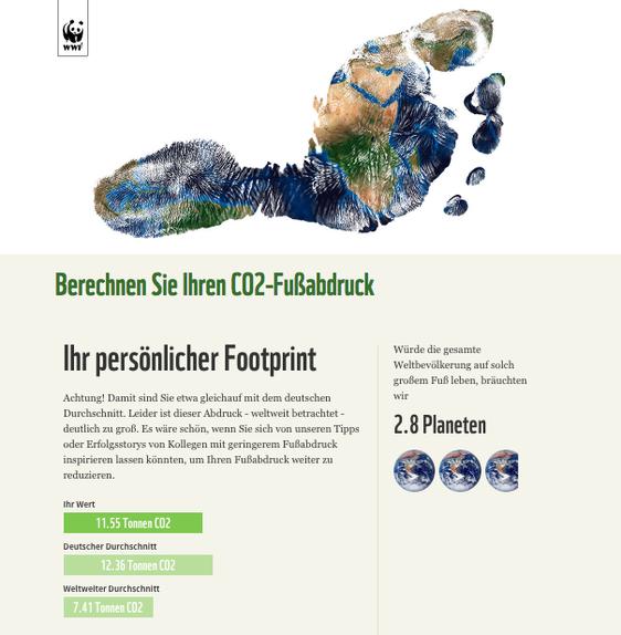 CO2-Fußabdruck von WWF. Persönliches Ergebnis: 11.55 Tonnen CO2-Ausstoß pro Jahr