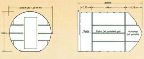 Zeichnung Erdkeller Modell S