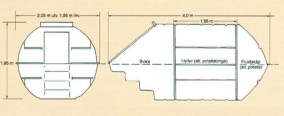Zeichnung Erdkeller Modell T