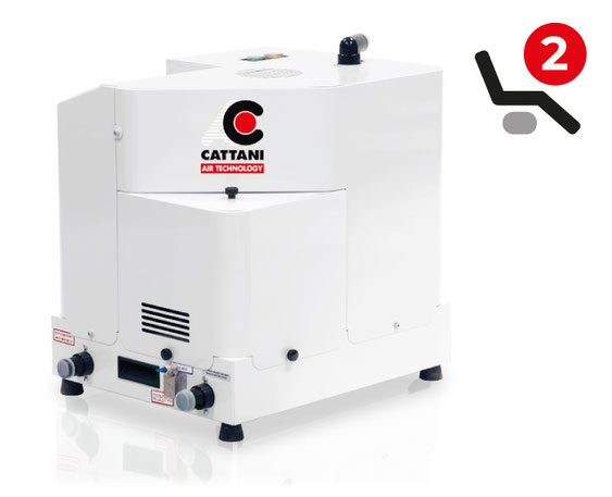 Cattani - Wasserringpumpe PAL 28 V.E.