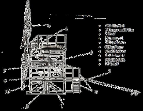Aufbau einer Bockwindmühle