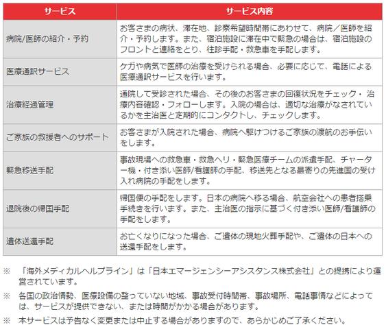 中国北京大連上海留学 損保ジャパン 海外旅行保険の医療アシスタンスサービス