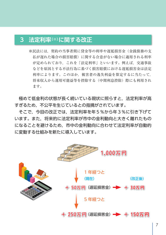 民法(債権法)改正 7頁