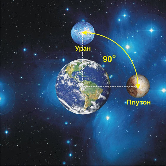 аспект мирового кризиса: Уран 90 Плутон