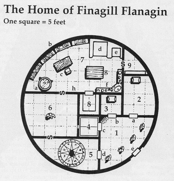 Finagill Flanagins außerdimensionales Labor (D76)