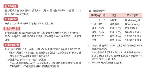 日本肥満協会のHPは票をクリック