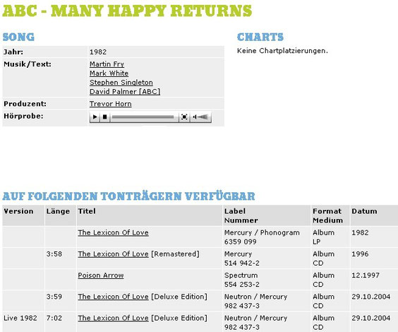 http://www.hitparade.ch/showitem.asp?interpret=ABC&titel=Many+Happy+Returns&cat=s