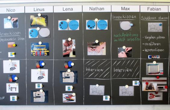 Der Organisationsplan visualisiert die individuellen Aufgaben textlich wie bildlich.