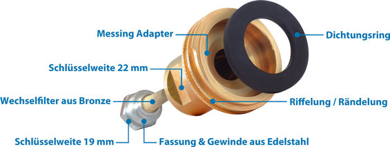 Tankadapter für Autogas-Fahrzeuge mit LPG-Filter zum Wechseln