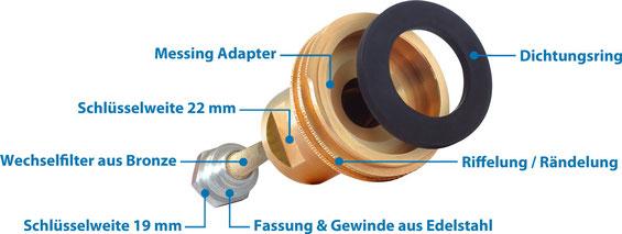 Explosionszeichnung vom LPG-Adapter mit Filter
