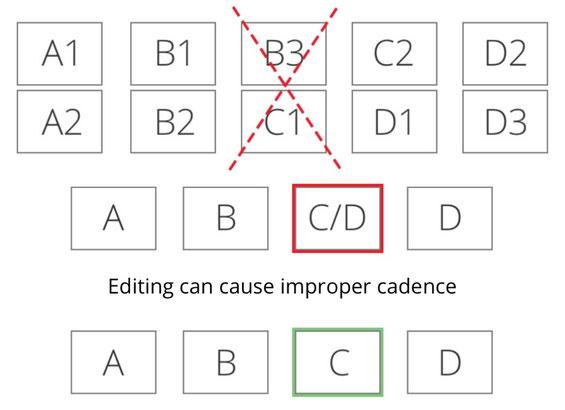 デジタイズ 映像変換 テープ変換 XDCAM HDCAM  Grass Valley HQX Apple final cut pro ProRes 422 3-2プルダウン