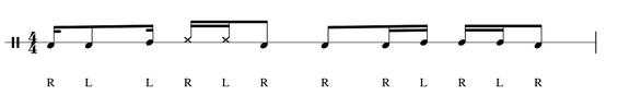 Rhythmen Cajon lernen Tipps
