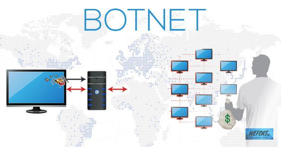 Comprobar si tu ordenador forma parte de una botnet o red zombi