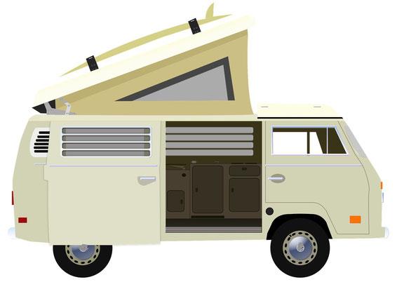 Kaufvertrag mit Wohnmobil und Geld
