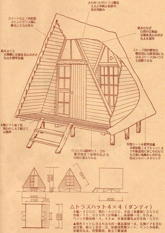 (C)1986 t△ussh△t japan/catalogue