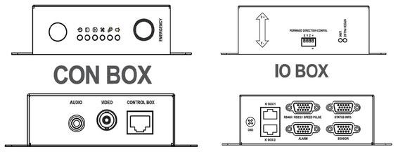 CONBOX、IOBOX