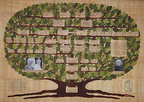 Stammbaum der Familie Hoegen