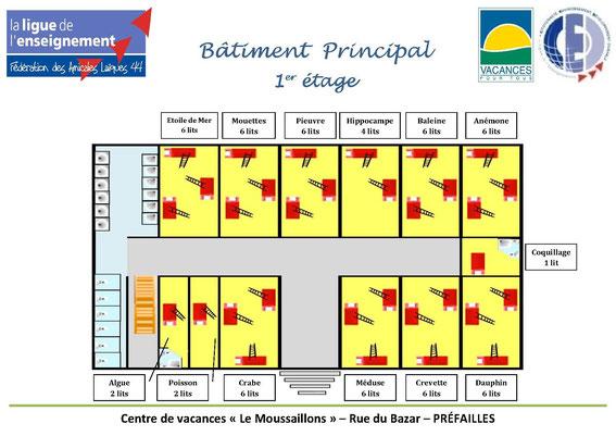 Plan du centre - Bâtiment principal 1er étage