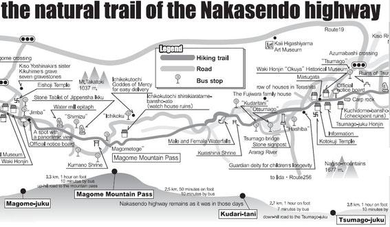 Plan succinct de la Nakasendō (cliquer pour agrandir)