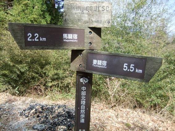 Panneaux directionnels sur la Nakasendō