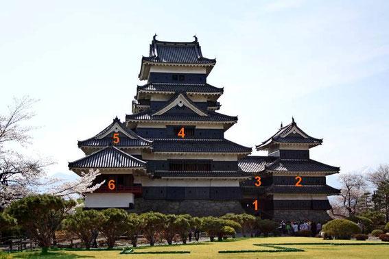 Matsumoto-jō : sens de la visite