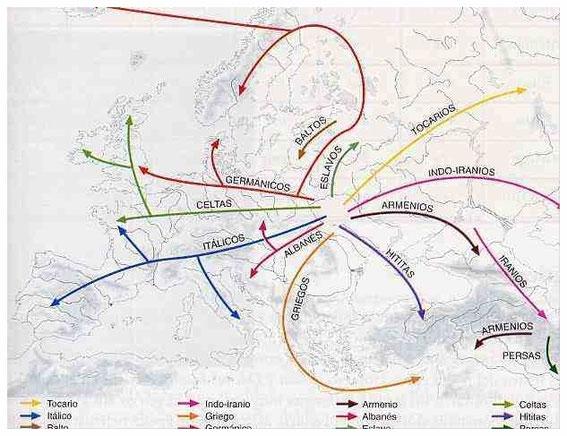 INDO-EUROPEAN INVASIONS - EUROPA INDIGENA