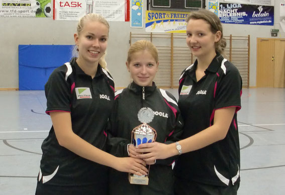 Zweite Damen gewinnen Bezirkspokal in der Damen B-Konkurrenz