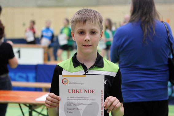 Siegerehrung BaWü Top 20-Jahrgangsrangliste U13 in Reutlingen
