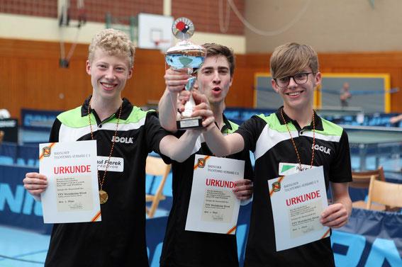 Badischer Pokalsieger Jungen U18