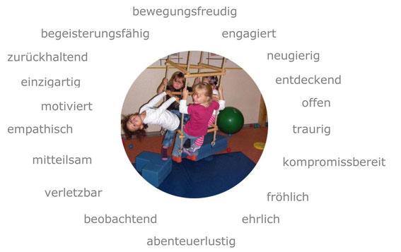 Die Eigenschaften aller Kinder