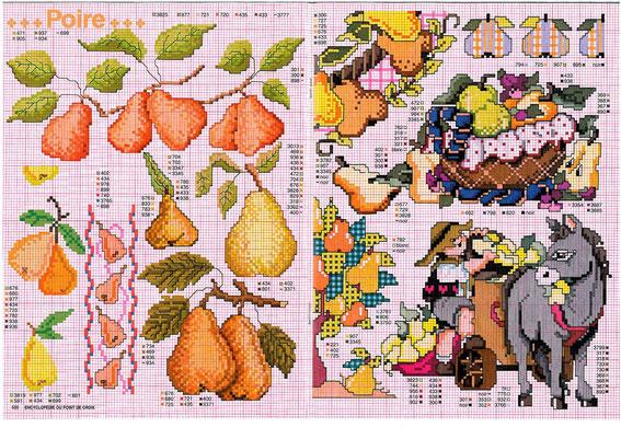 схема вышивки фруктов
