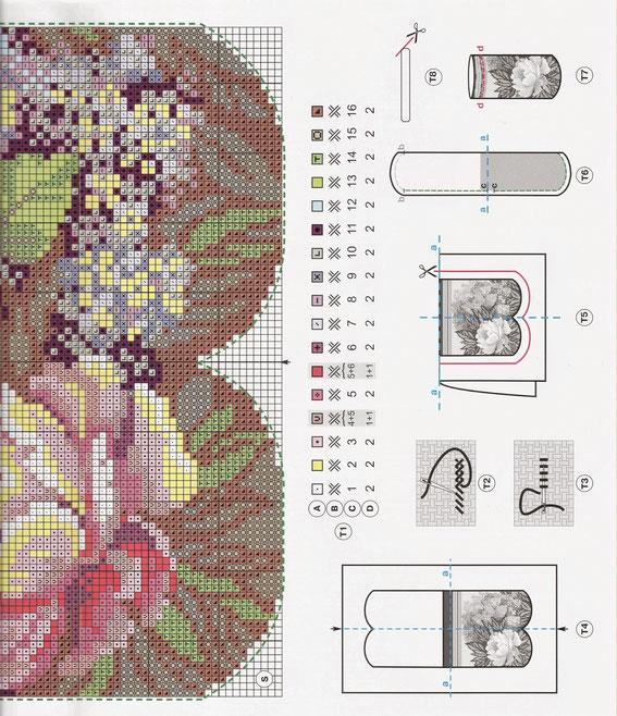 Схемы вышивки для  очечников.