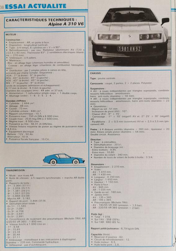 AUTO HEBDO 1981