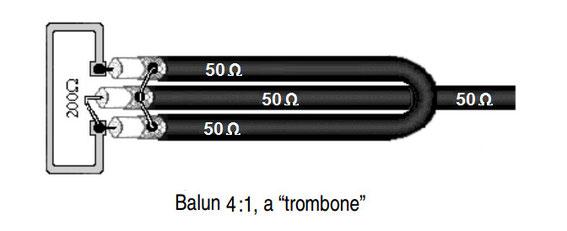 balun 4 1 rf trasformer