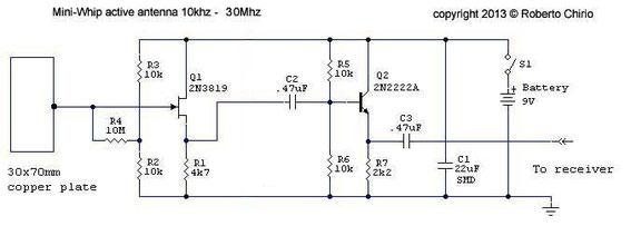 antenna attiva chiro mini wihp