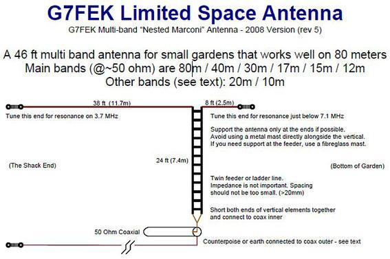 HF - G7FEK Limited Space Antenna - Benvenuti su OfficinaHF!