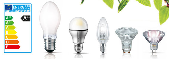 philips led lampen leuchtmittel elektrogro handel moelle. Black Bedroom Furniture Sets. Home Design Ideas