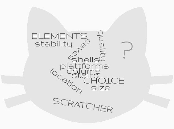 cat-scratchers-choice-elements-location