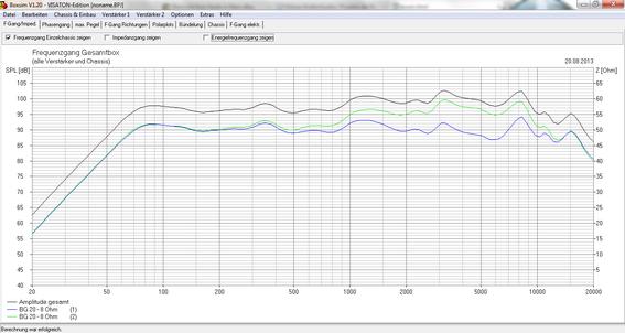 bassreflexkanal berechnen die simulation in boxsim just. Black Bedroom Furniture Sets. Home Design Ideas