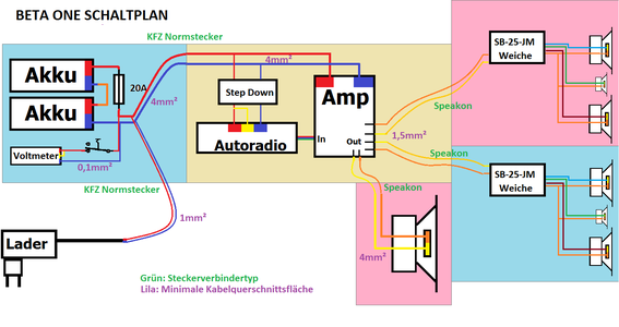 Berühmt Modifizierte Lebens Auto Radio Schaltpläne Ideen ...